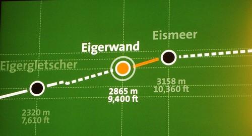 Llegando a Eigerwand