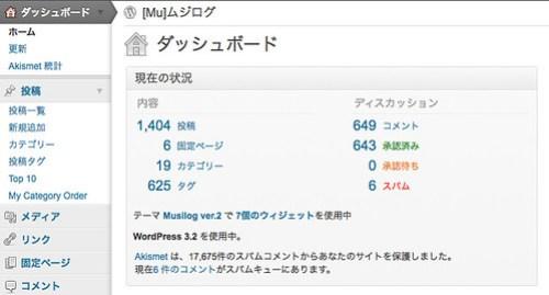 WordPress3.2