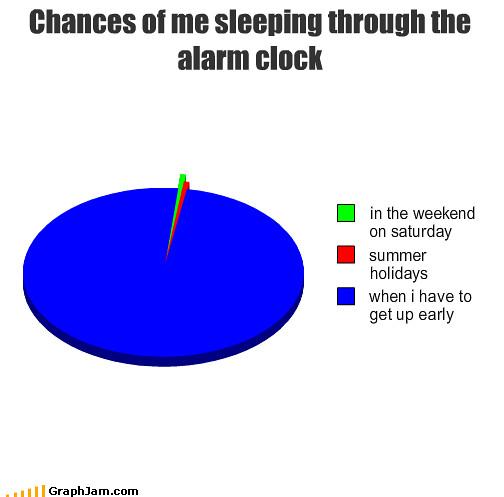 alarmsleep