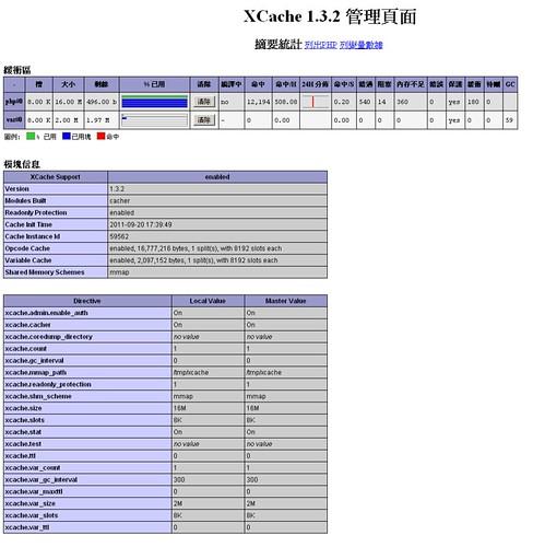 XCache 1.3.2 管理頁面