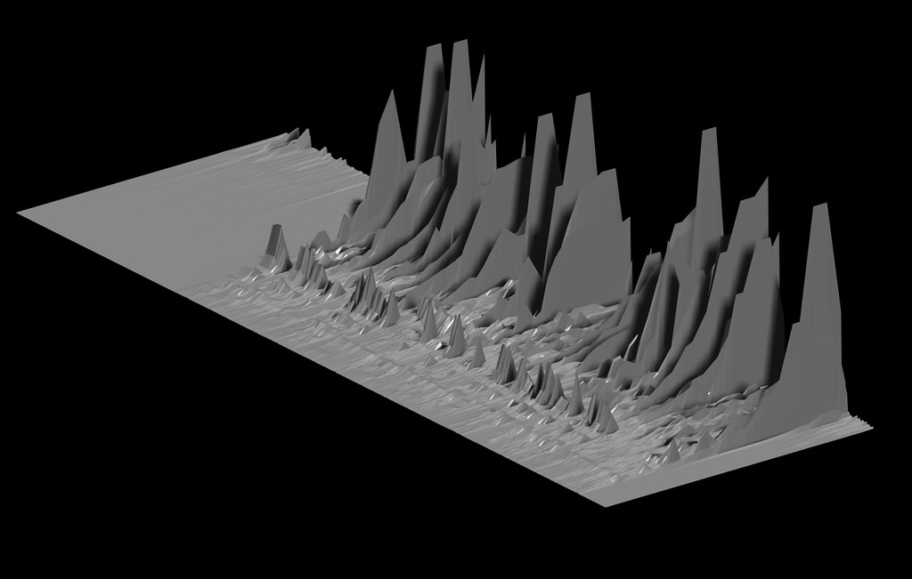 Photocell Laser 3D 20110918