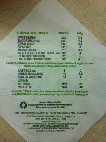 Subway Napkin: Nutrition Info