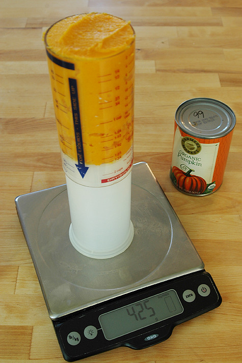 butternut-measure