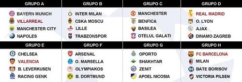 Fase Grupos Champions League 2011-12