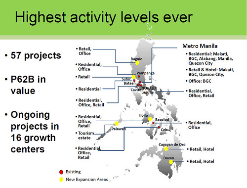 Ayala's activity levels for 2011