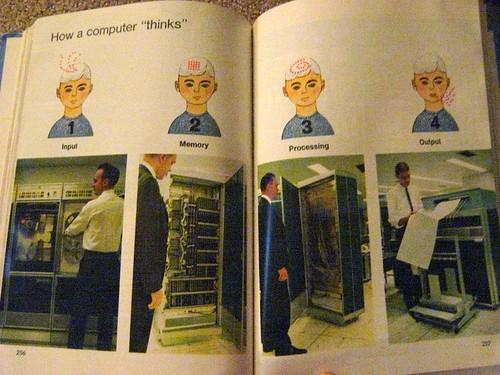Wikipedia for kids circa 1976