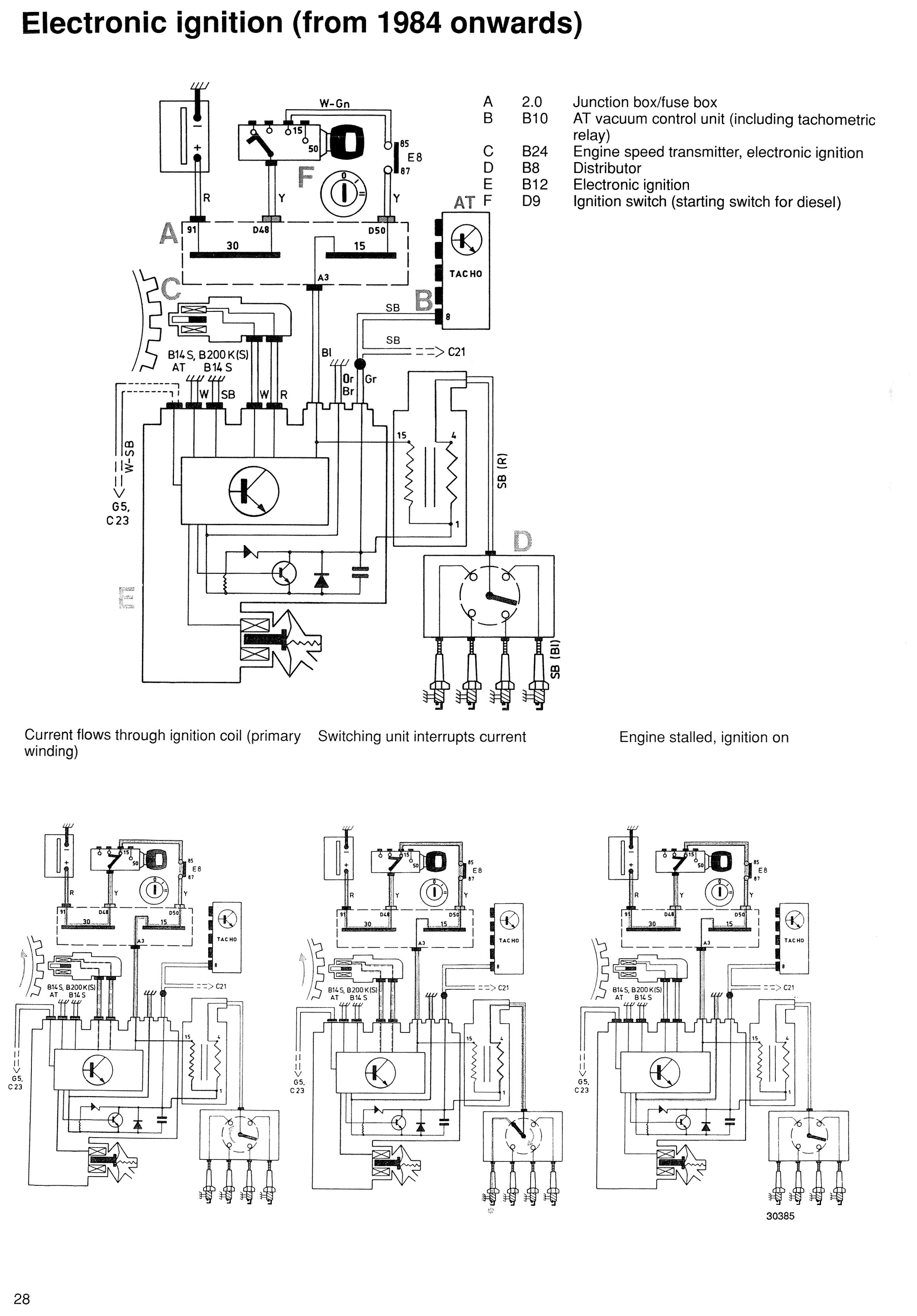 Volvo V70 Abs Wiring Diagram