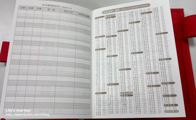 左邊是禮金往來紀錄表,右邊是郵遞區號表。