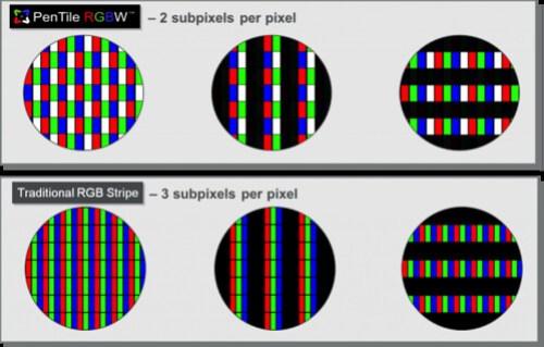 pentile-subpixels-1024x654