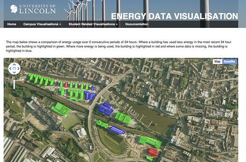 Lincoln - 2-day energy data utilisation comparison