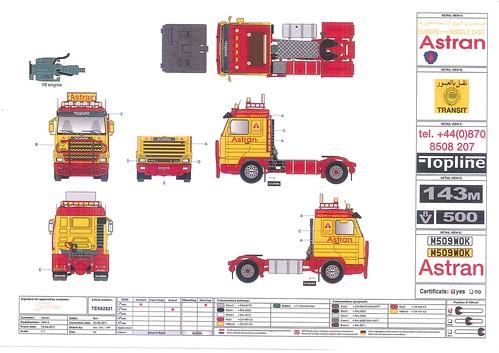 Astran Scania 143 Tekno Model