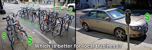 Bikenomics - Car Parking Versus Bike Parking