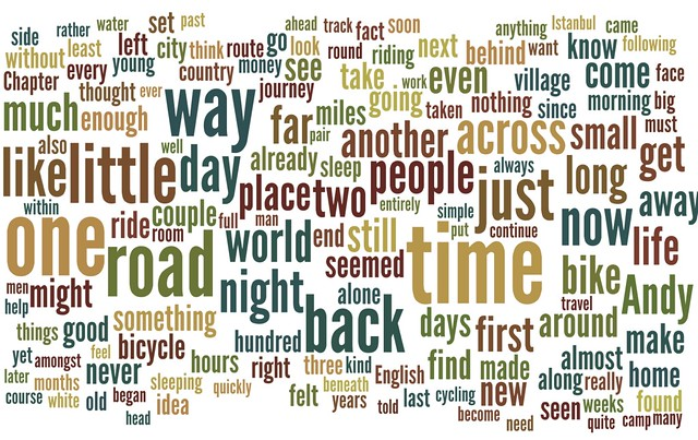 First Draft Wordle