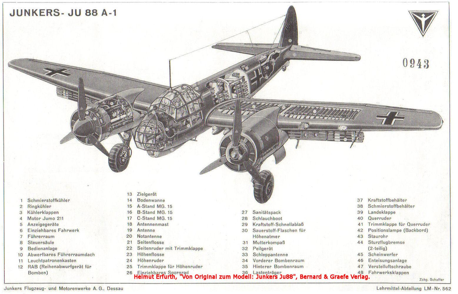 Junkers Ju 88 A 1 Cutaway Flickr