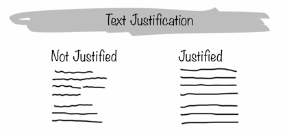 Text Justification