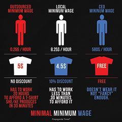 Minimal Minimum Wage