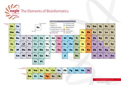 The Periodic Table of Bioinformatics by Eagle ...