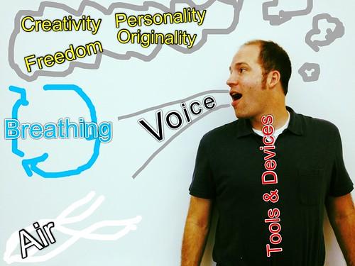 "What is ""voice"" in writing and how is it creat..."