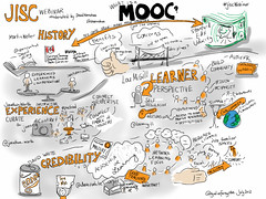 #jiscwebinar What Is A MOOC? @dkernohan @mwell...