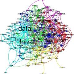 bigdata_network
