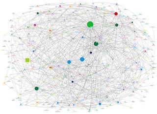 TransparencyCamp 2012 - #tcamp12 social network graph [1/2]