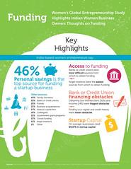DWEN Funding infographic