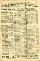 NSW Telphone Directory_March 1944_042