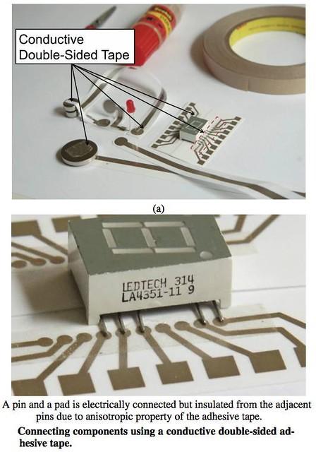 conductivetape