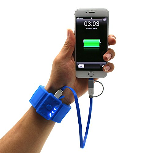 lg htc wearabletechnology