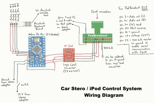 Car Stereo / iPod Control System | The Website of Ryan ... on