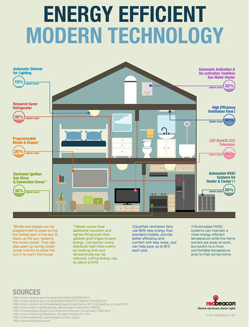houseenergy