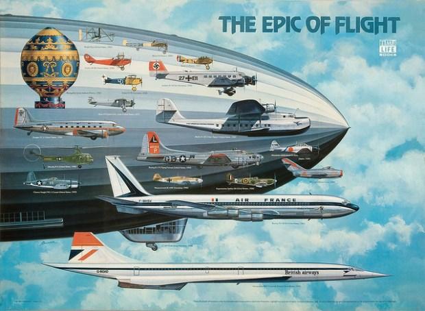 Pequeña historia de la aviación