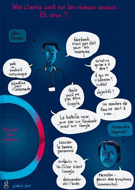 KIKK : Vos clients sont sur les réseaux sociaux ? Illustration : Gilderic