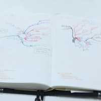 Planners, Chronodex, and inspiring journals