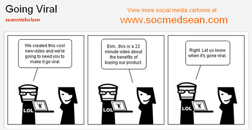 Social Media Cartoon Comic - Going Viral