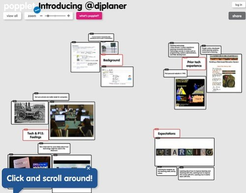 The finished introductory Popplet
