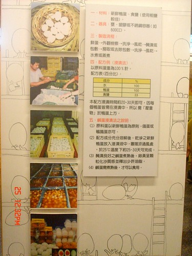羅東 博士鴨工廠35