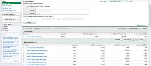 AdWord keyword evaluation
