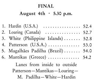 Miguel White Amazing 1936 Olympic 400m Hurdle Bronze 22
