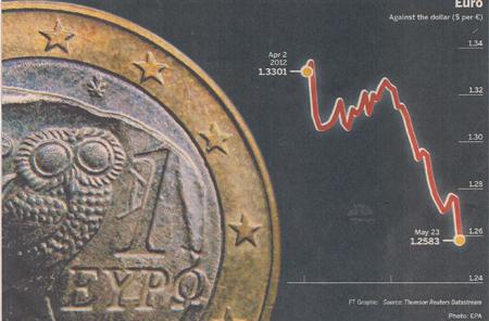 12e25 FTimes 24 mayo 2012 Crisis euro Grecia Uti