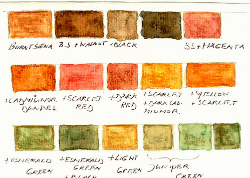 Colour swatch based on burnt siena