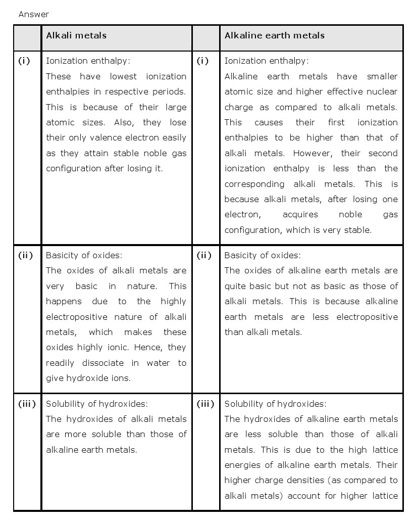 Ncert Solutions For Class 11 Chemistry Chapter 10 The S