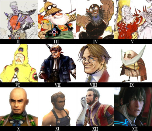 Cid Final Fantasy