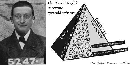 The Ponzi-Draghi Eurozone Pyramid Scheme