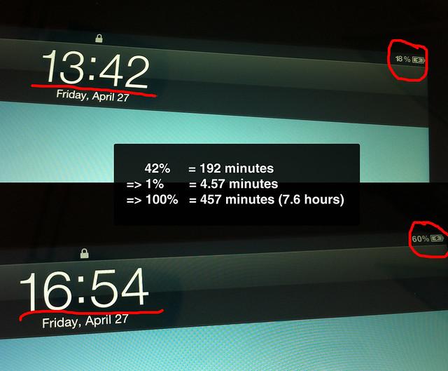 ipad charge time