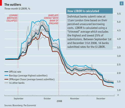 econo-libor-20120707_FBC552