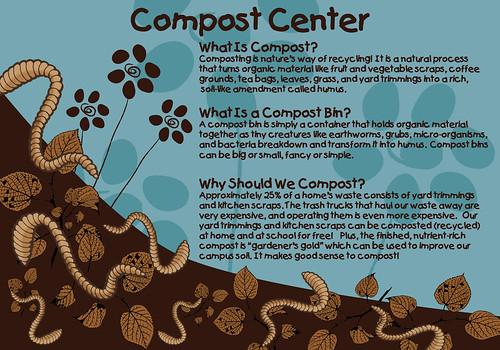 Compost Center by farmdesk