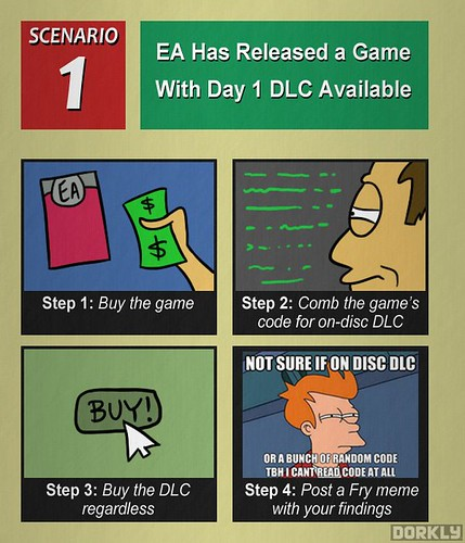 Dorkly - Internet's Guide to Dealing With EA