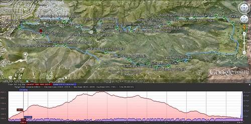 Simi Peak Loop Track