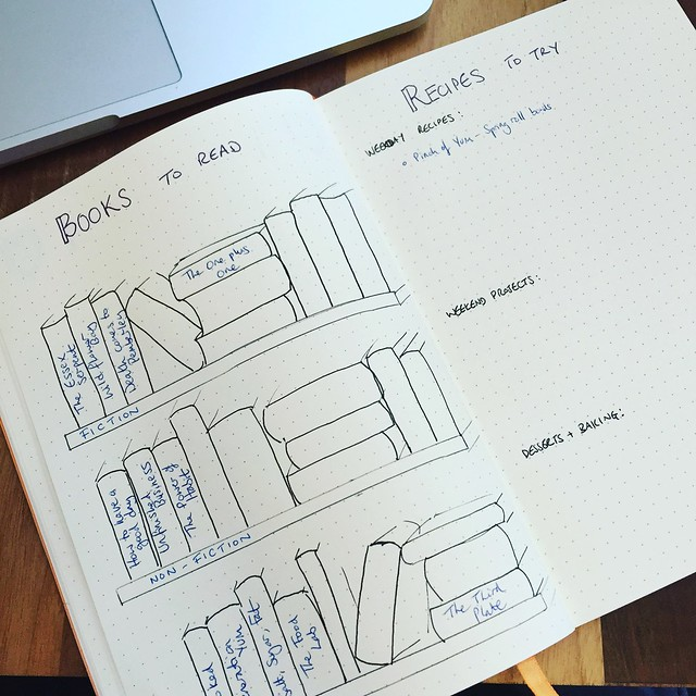 Bullet journal - getting started
